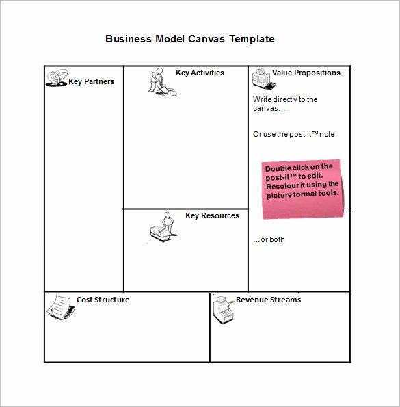 Business Canvas Template Ppt Unique 20 Business Model Canvas Template Pdf Doc Ppt