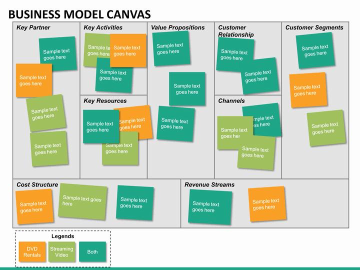 Business Canvas Template Ppt Unique Business Model Canvas Powerpoint Template