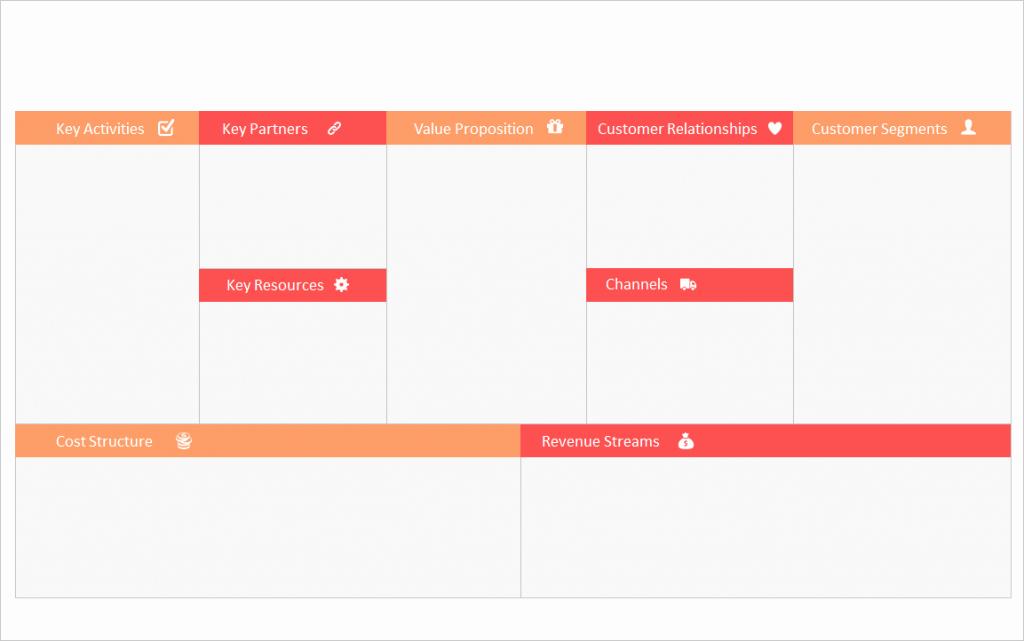 Business Canvas Template Ppt Unique Business Model Canvas Ppt Template [free & Editable]