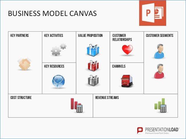 Business Canvas Template Ppt Unique Canvas Business Model Template Ppt – Harddancefo