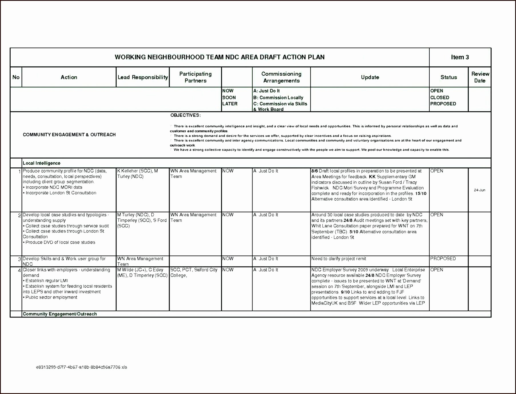 Business Case Template Excel Awesome Brief Business Case Template