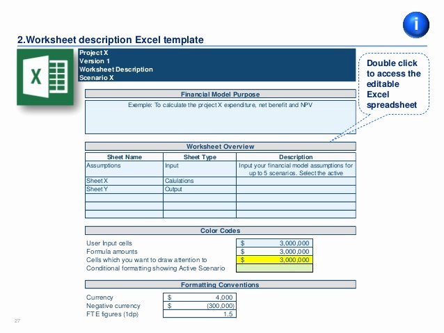 Business Case Template Excel Inspirational Pro forma Annual Variable Input Popular Business Case