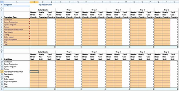 Business Case Template Excel Lovely Excel Template