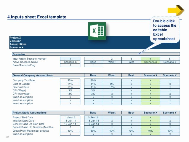 Business Case Template Excel Luxury Simple Business Case Template