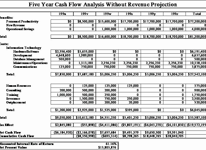 Business Case Template Excel New Sample Cost Benefit Analysis Template Economic Example