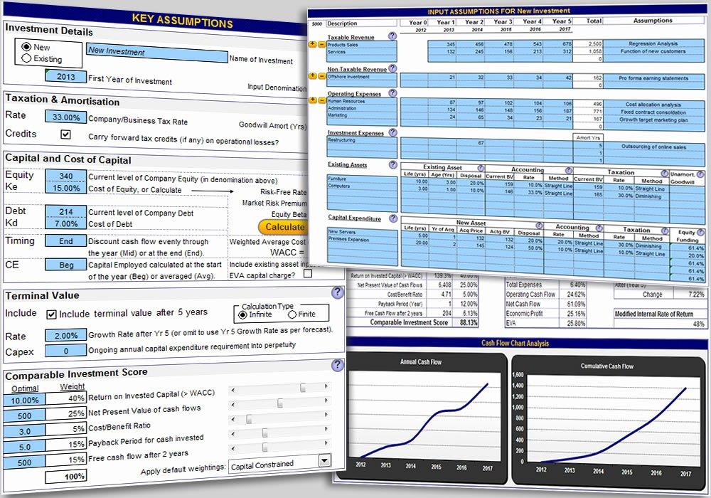 Business Case Template Excel Unique Excel Business Valuation Template