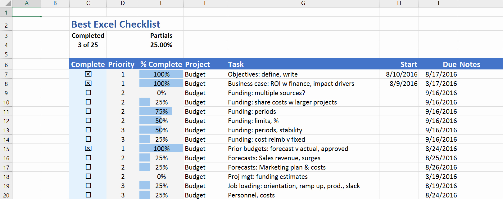 Business Check Template Excel Beautiful the Best Excel Checklist