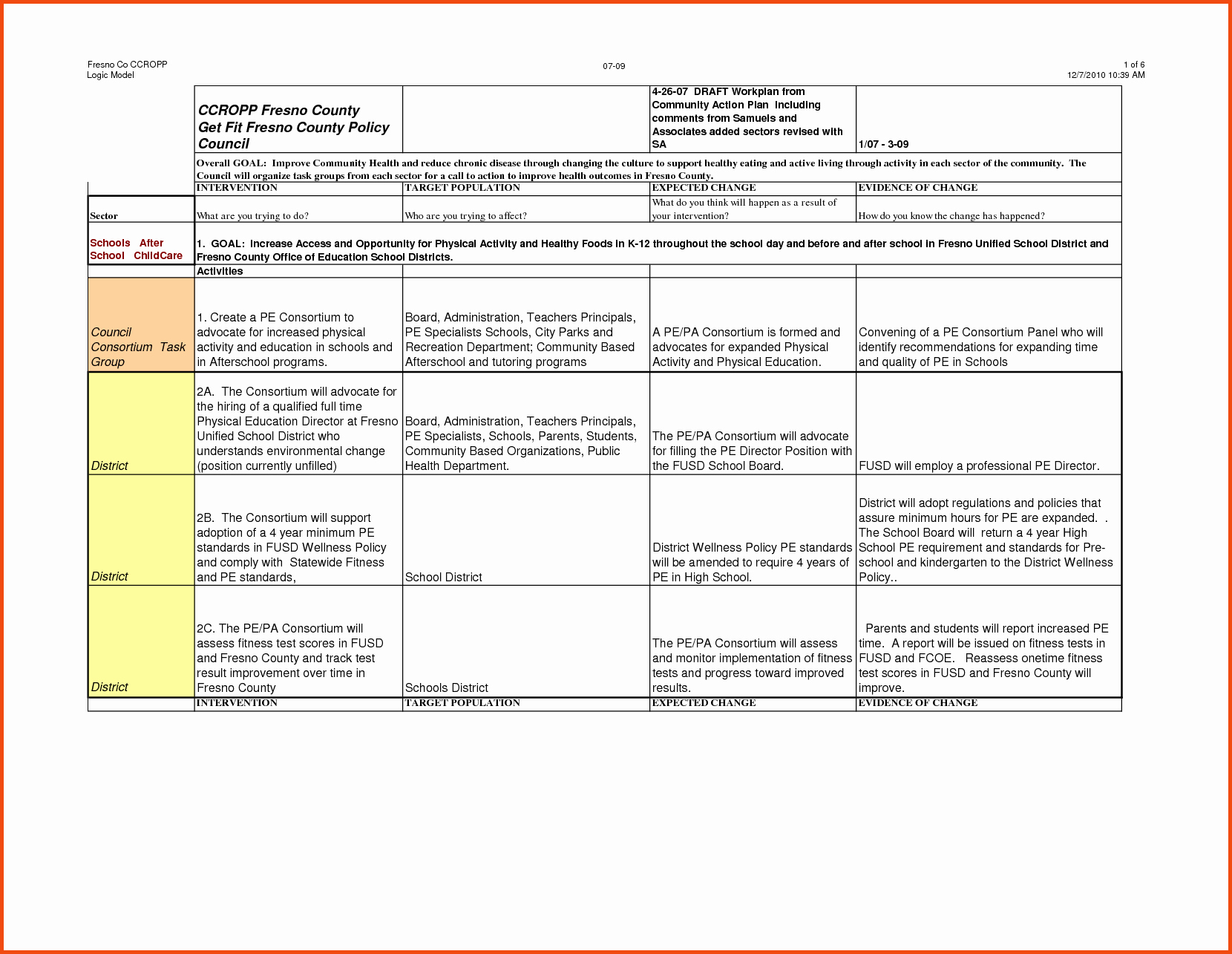 Business Contingency Plan Template Awesome Business Continuity Plan Template Free Download