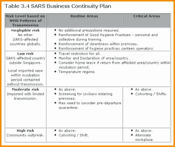 Business Contingency Plan Template Fresh Business Continuity Plan Template Download Free Word