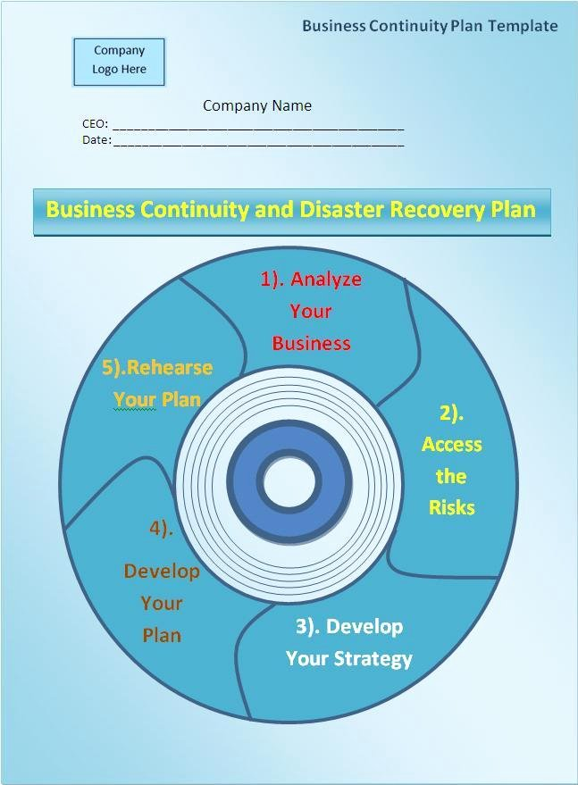 Business Contingency Plan Template Lovely Business Continuity Plan Template Excel Pdf formats
