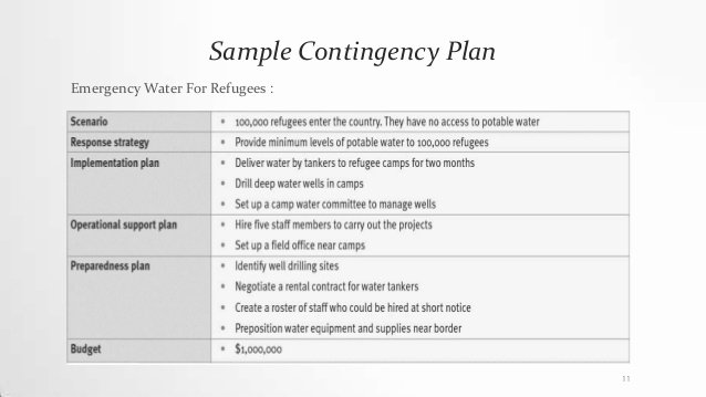 Business Contingency Plan Template New Business Contingency Plan Sample – Business form Templates