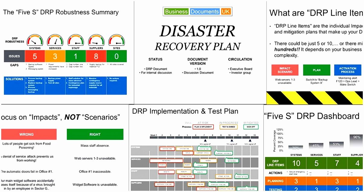 Business Disaster Recovery Plan Template Unique 9 Bcp Test Plan Template Yyera