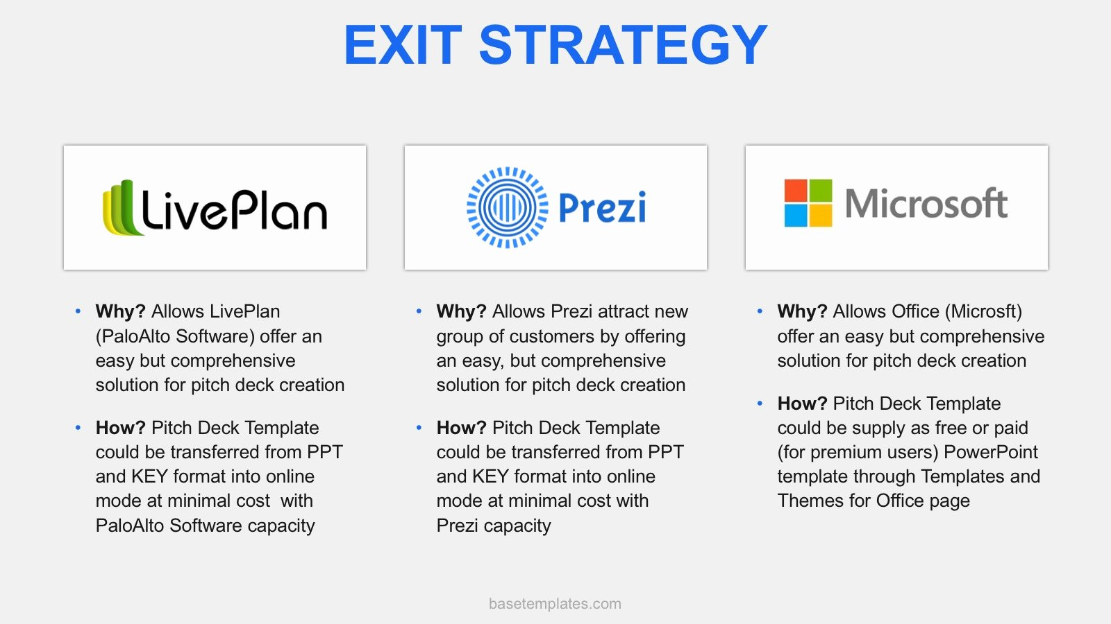 Business Exit Strategy Template Beautiful the Building Blocks Of Successful Pitch Deck Basetemplates