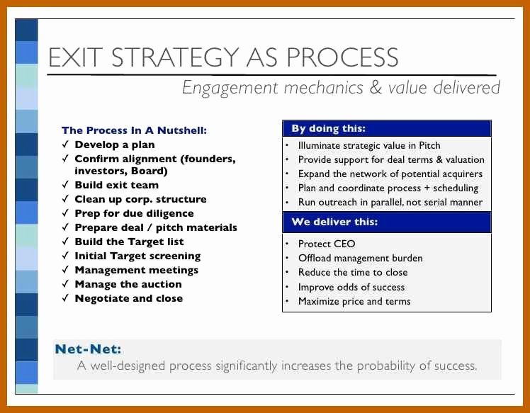 Business Exit Strategy Template Fresh 3 4 Exit Strategy Template