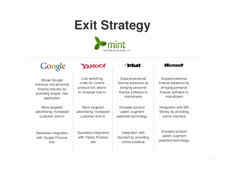 Business Exit Strategy Template Inspirational Exit Strategy Allows Google Low