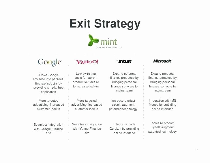 Business Exit Strategy Template Lovely Business Exit Strategy Template – How Exit Strategy