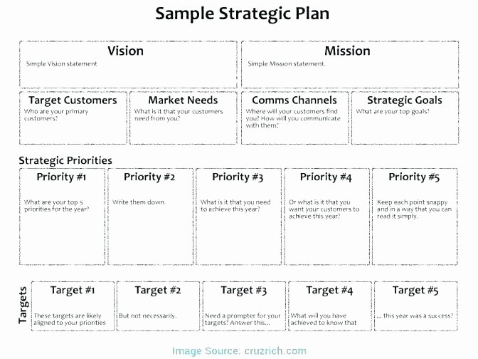 Business Exit Strategy Template Lovely Exit Strategy Example Business Plan – Blogopoly