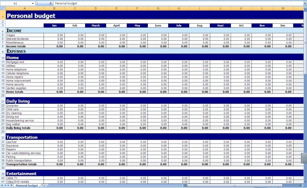 Business Expenses Excel Template Elegant Business Bud Templates for Excel