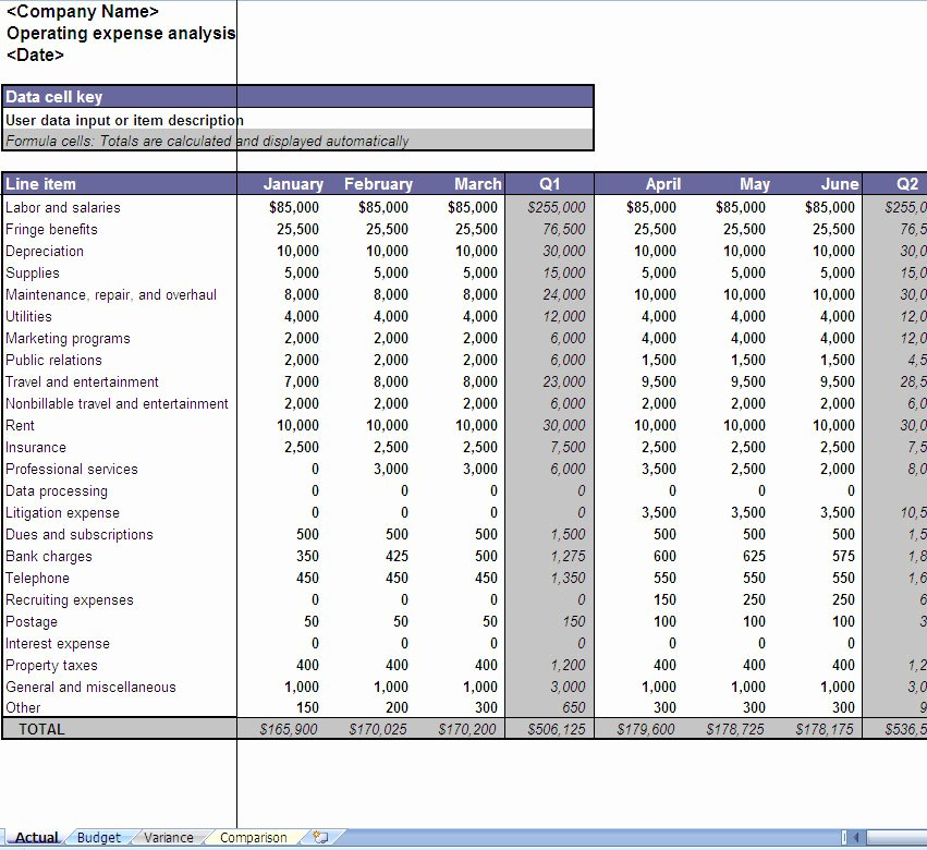 Business Expenses Excel Template Unique Business Operating Expenses Excel Worksheet
