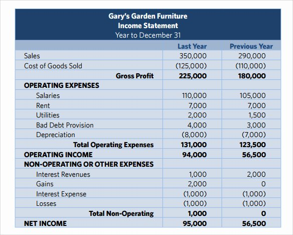Business Income Statement Template Awesome 9 In E Statement Example Templates