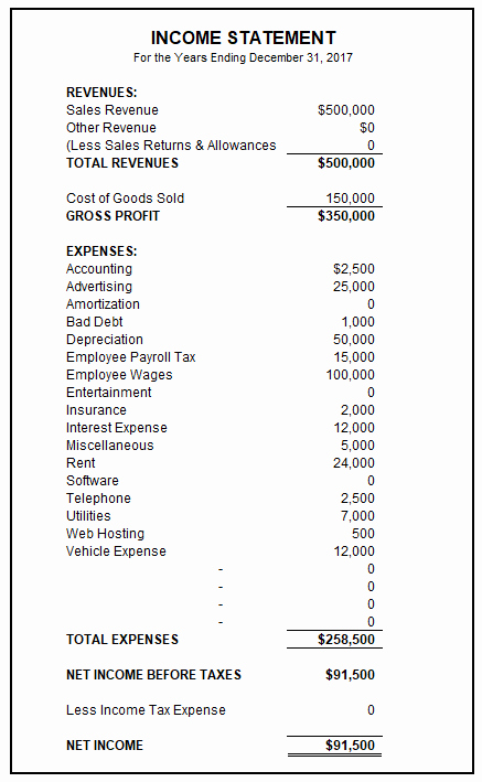 Business Income Statement Template Awesome Fantastic Business In E Statement Template Elaboration
