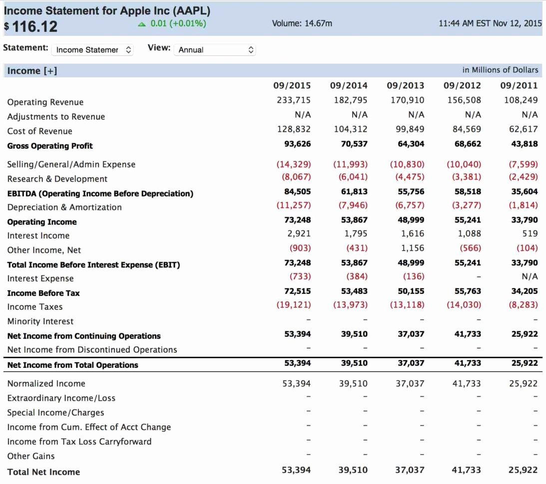 Business Income Statement Template Best Of Simple In E Statement In E Spreadsheet In E