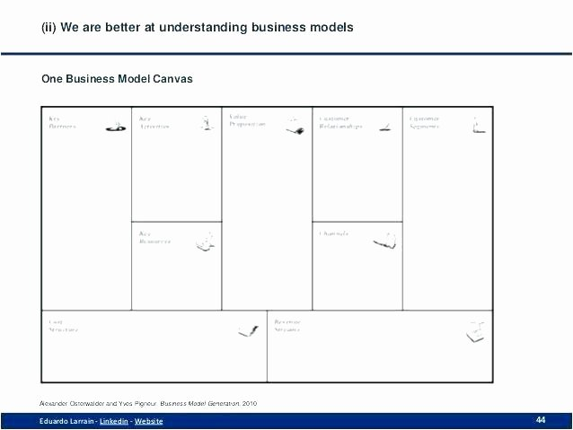 Business Model Canvas Template Excel Awesome 94 Lean Canvas Template Excel Perfect Lean Canvas