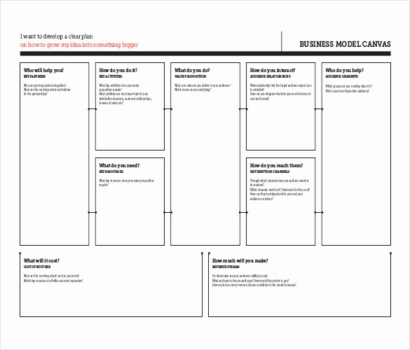 Business Model Canvas Template Excel Beautiful 20 Business Model Canvas Template Pdf Doc Ppt