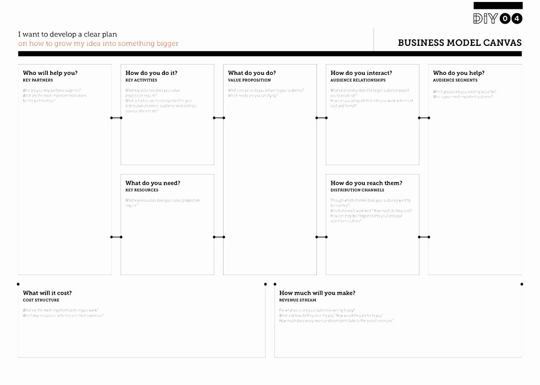 Business Model Canvas Template Excel Beautiful 6 Business Model Canvas Template for Word Rortu