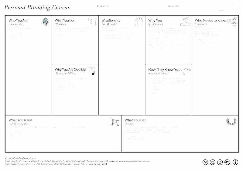 Business Model Canvas Template Excel Beautiful 94 Lean Canvas Template Excel Perfect Lean Canvas