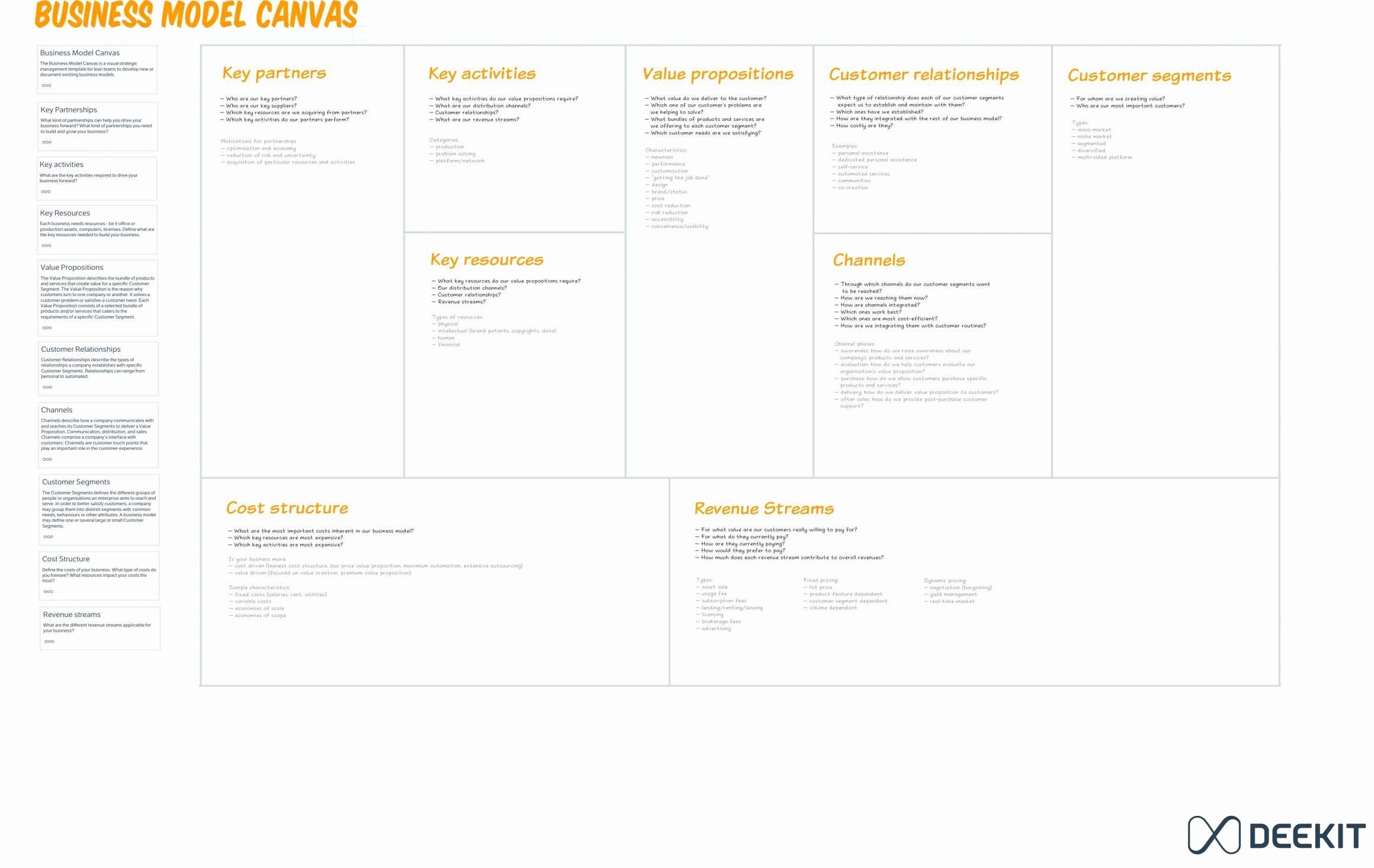 Business Model Canvas Template Excel Beautiful Business Model Canvas Template Excel