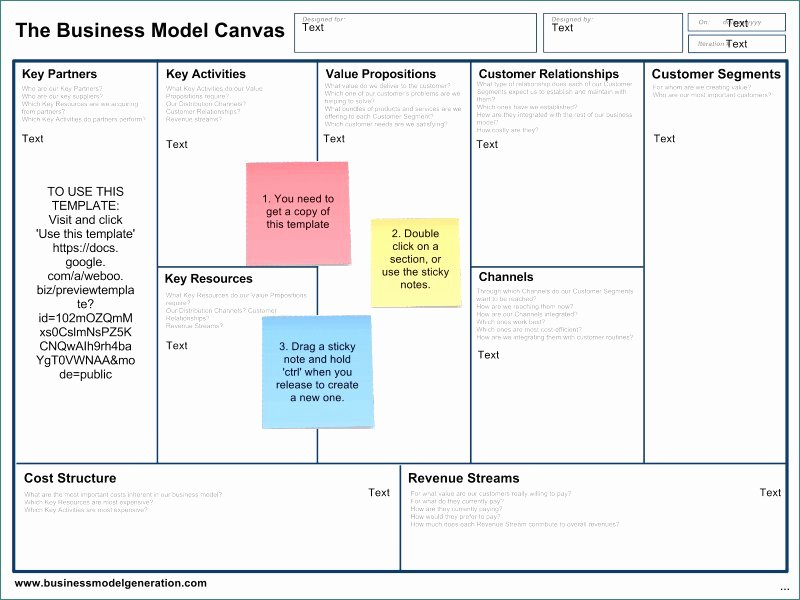 Business Model Canvas Template Excel Best Of Business Model Canvas Template Antique Business Canvas
