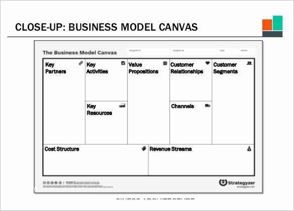 Business Model Canvas Template Excel Best Of Business Model Canvas Vorlage Word Fabelhaft Business