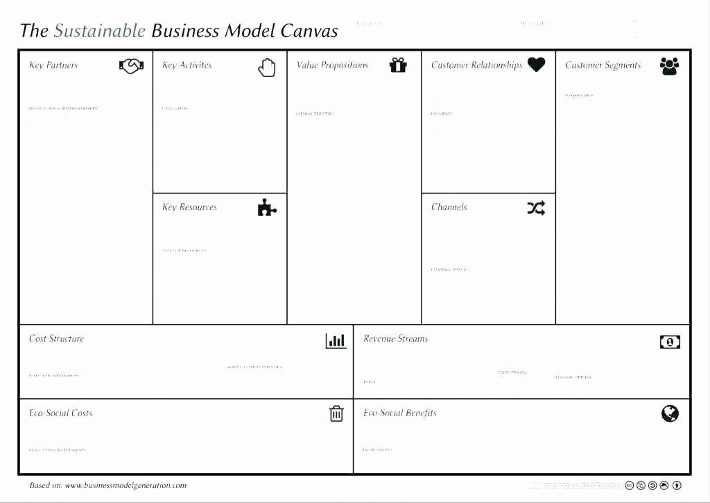 Business Model Canvas Template Excel Elegant 38 Best Business Canvas Word Template Opinion Resume