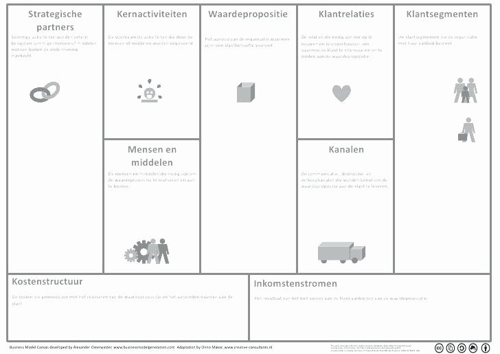 Business Model Canvas Template Excel Fresh Business Canvas Template Lean Excel Strand is Also Called