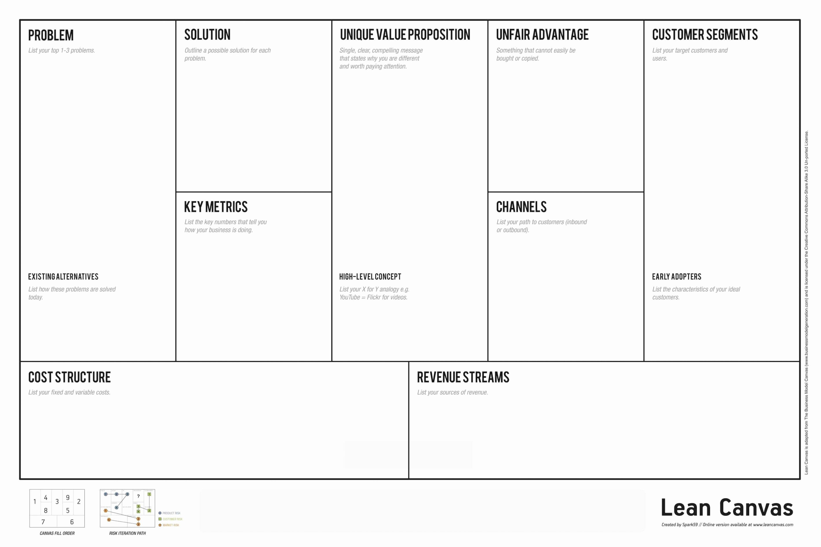Business Model Canvas Template Excel Fresh Business Model Canvas Template Excel