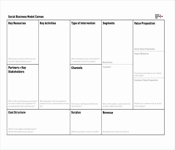 Business Model Canvas Template Excel Fresh Business Model Canvas Template