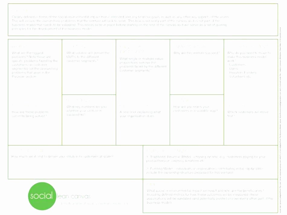 Business Model Canvas Template Excel Fresh Business Model Canvas Template Pdf – Vitaminacfo