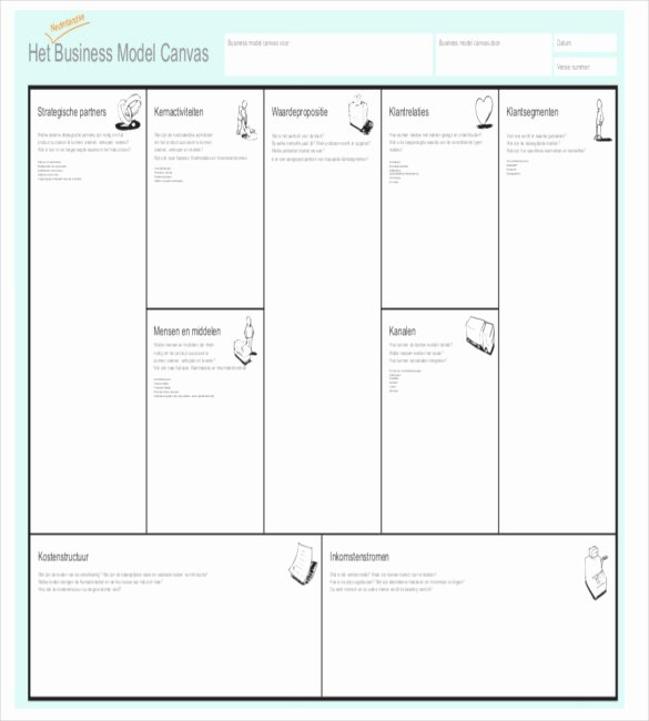 Business Model Canvas Template Excel Inspirational Business Model Template