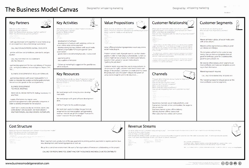 Business Model Canvas Template Excel Lovely 7 Business Model Generation Canvas Template Rtbty