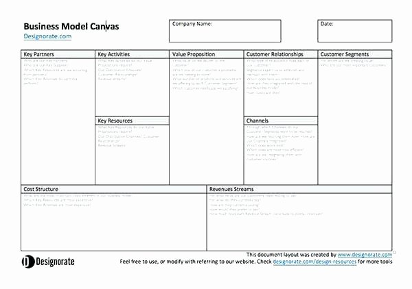 Business Model Canvas Template Excel Luxury 94 Lean Canvas Template Excel Perfect Lean Canvas