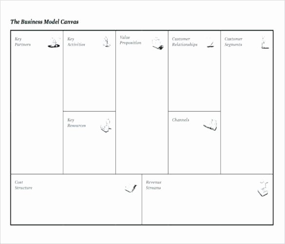 Business Model Canvas Template Excel Luxury Business Model Canvas Word Template Download 4 – Tangledbeard
