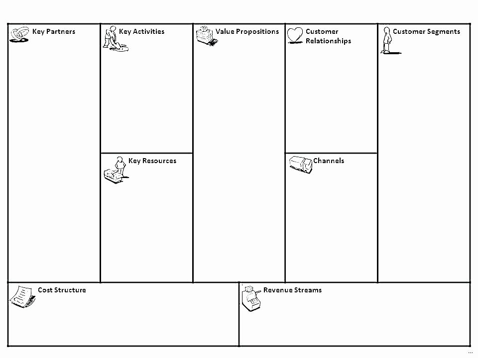 Business Model Canvas Template Excel Luxury Sample Word Template for Business Model Canvas the Excel