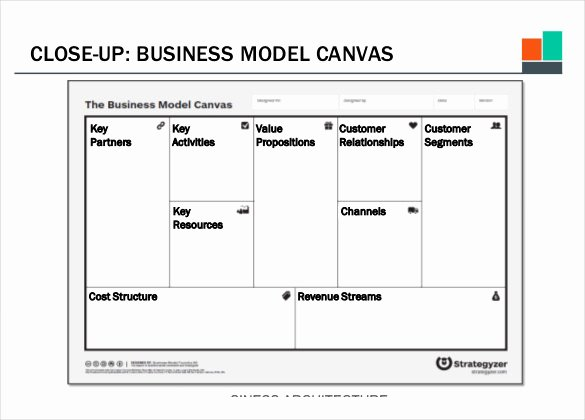 Business Model Canvas Template Excel New 20 Business Model Canvas Template Pdf Doc Ppt