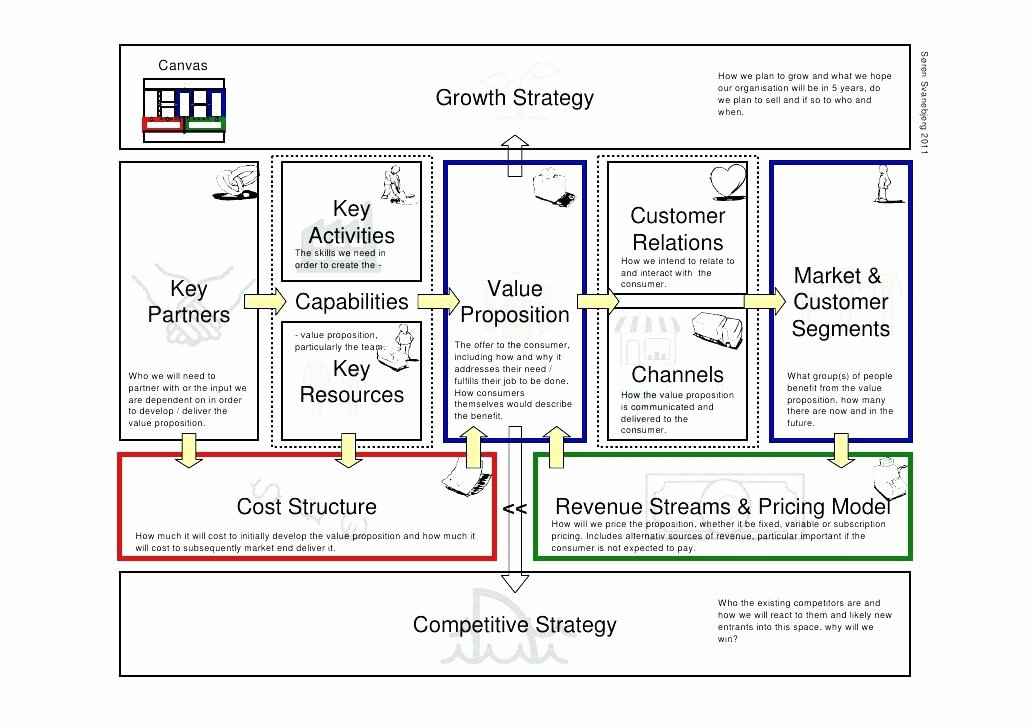 Business Model Canvas Template Excel New Business Model Canvas format Ppt Best Template