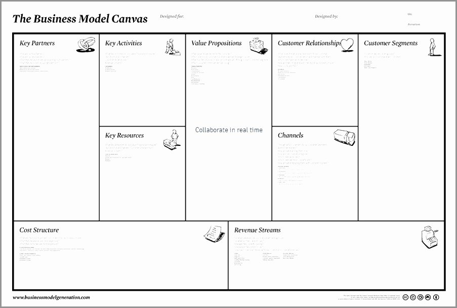 Business Model Canvas Template Excel New How to Create A Tax Invoice Free Cis Invoice Template