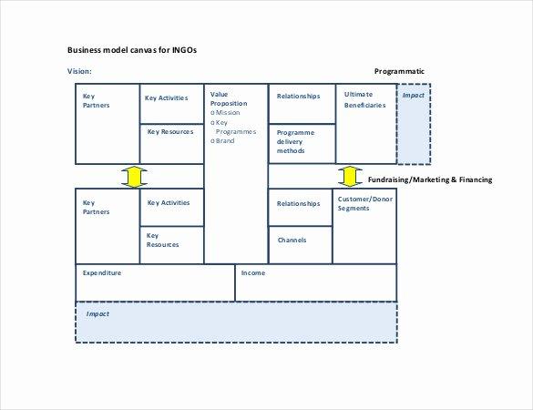 Business Model Canvas Template Excel Unique 20 Business Model Canvas Template Pdf Doc Ppt