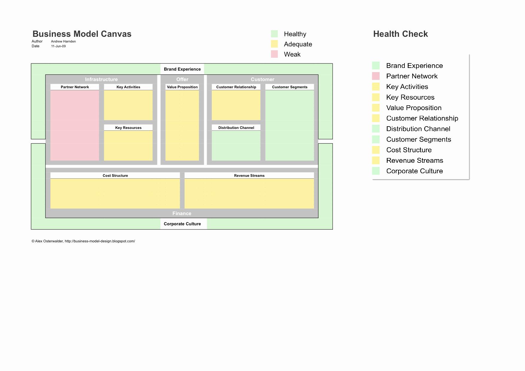 Business Model Canvas Template Excel Unique Business Model Canvas Template