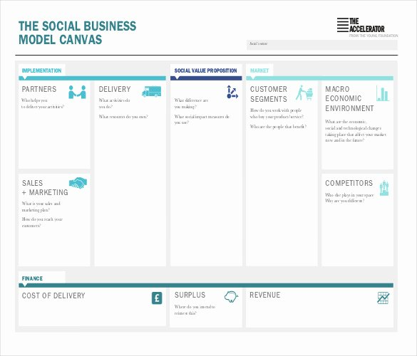 Business Model Canvas Template Ppt Awesome 20 Business Model Canvas Template Pdf Doc Ppt