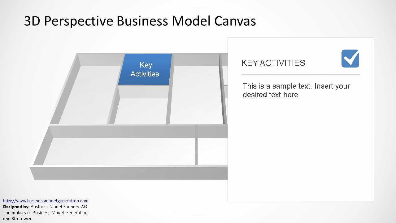 Business Model Canvas Template Ppt Awesome 3d Perspective Business Model Canvas Powerpoint Template